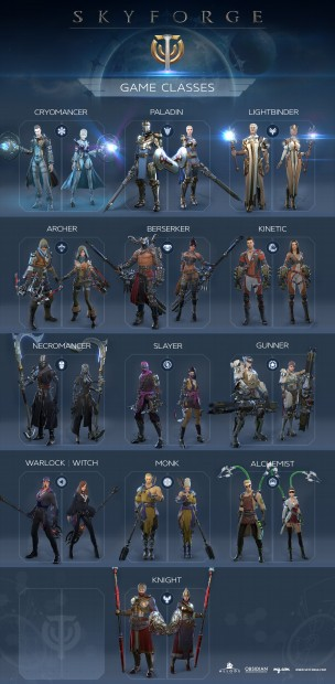 Skyforge_GameClasses