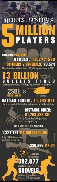 5mio-Infographic