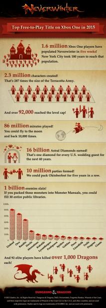 NW_infographic_041715_v4