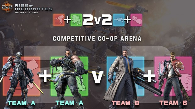 2v2_concep_feat