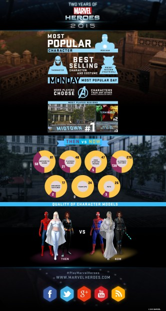 Marvel_Infographic_FINAL