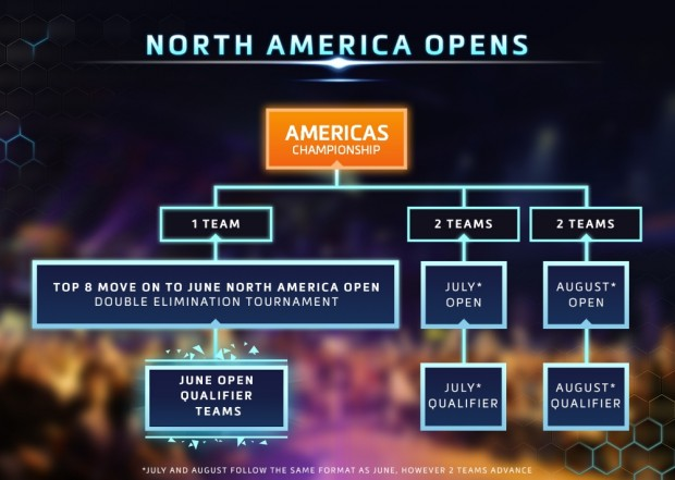 Hots_americas_feat