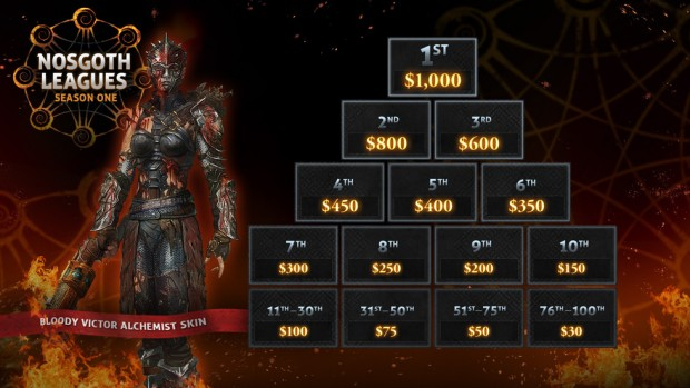Nosgoth League Prizes Season 1