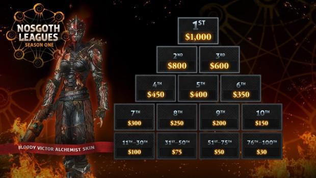 Nosgoth League Prizes Season 1