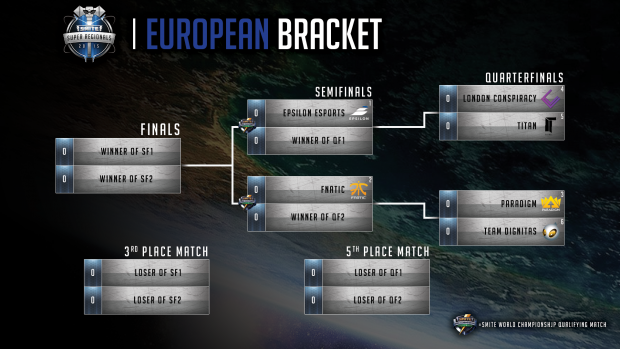 super-regionals-bracket_EU