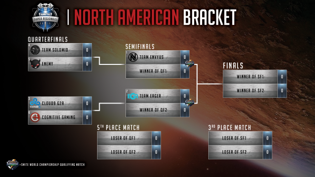 super-regionals-bracket_NA