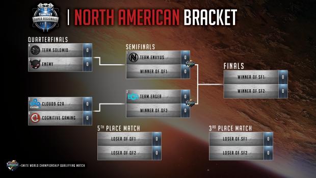 super-regionals-bracket_NA