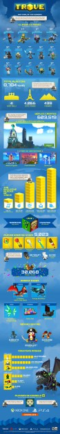 Trove Infographic