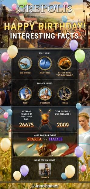 grepolis_infographic_us