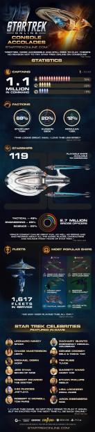 startrekonline_console_infographic