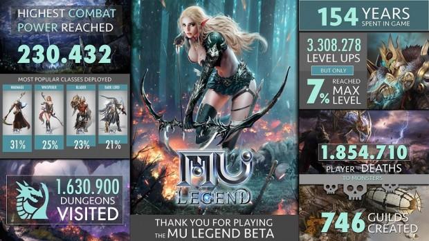 mu-legend-infographic