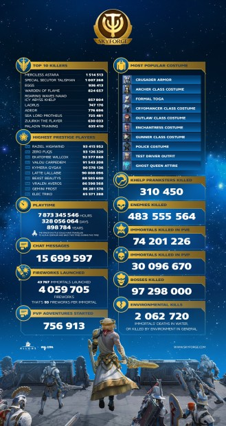 sf_infographic_en