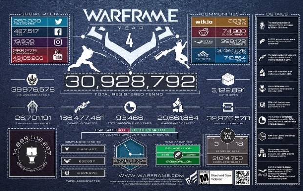 WF_Year4Infographic